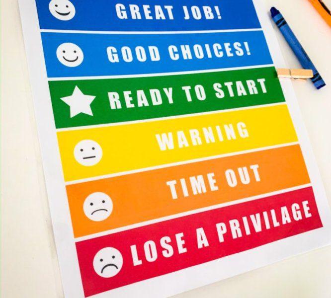 Free Printable Homeschooling Rewards Chart